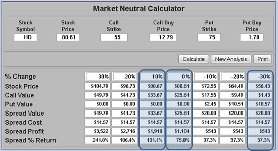 market neutral calculator-chuck hughes